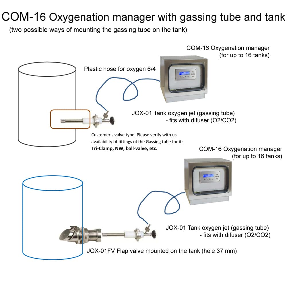 COM-16-with-Gassing-Tube-Flap-valve
