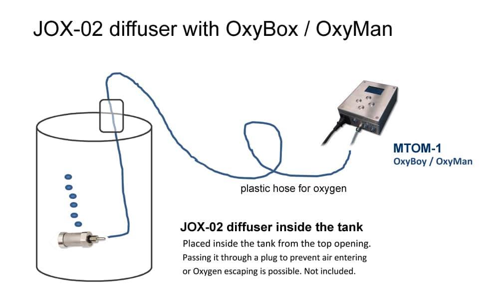 OxyBoyMan-with-jox02diffuser-scheme