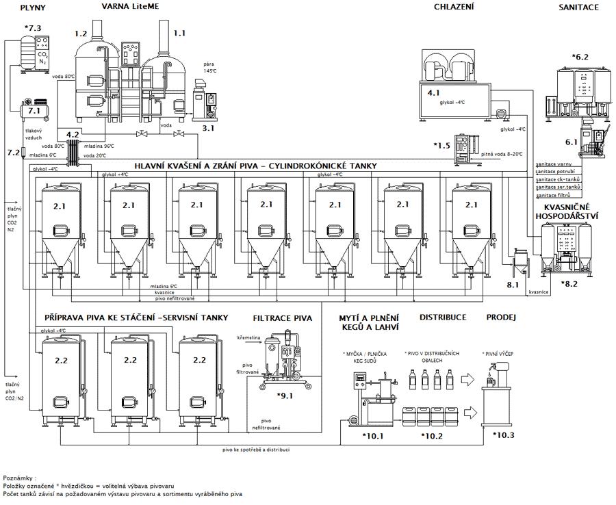 blokove-schema-mp-bwx-LiteME-cf-900