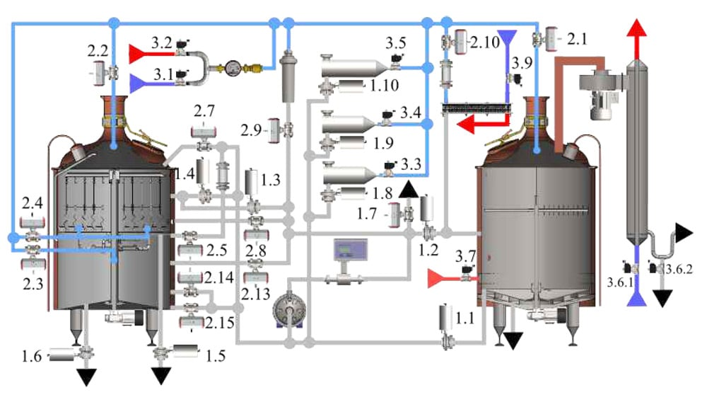 brewhouse-automatic-control-auv1