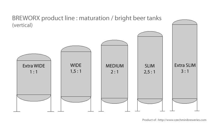 maturation-tanks-breworx-product-line