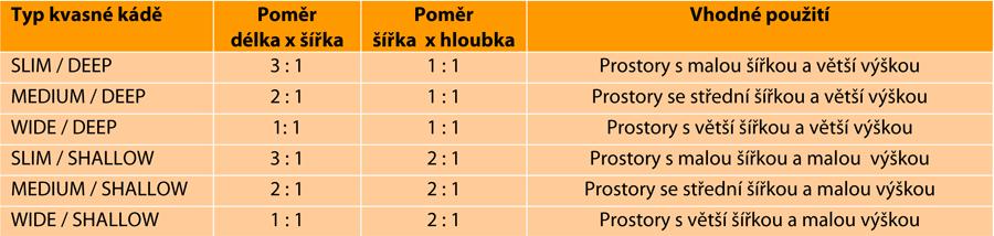 okk-product-line-tab