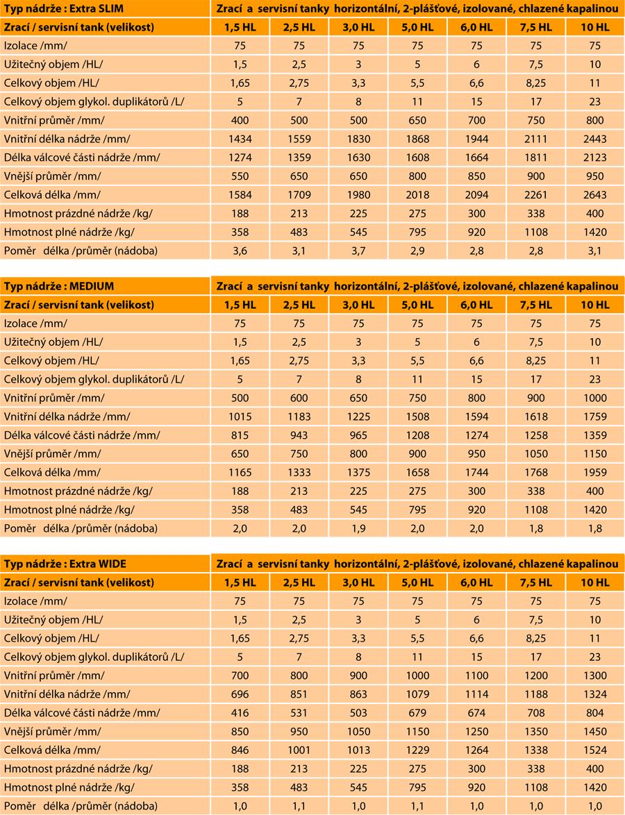 lezacke-tanky-kapalinove-horizontalni-breworx-parametry-001