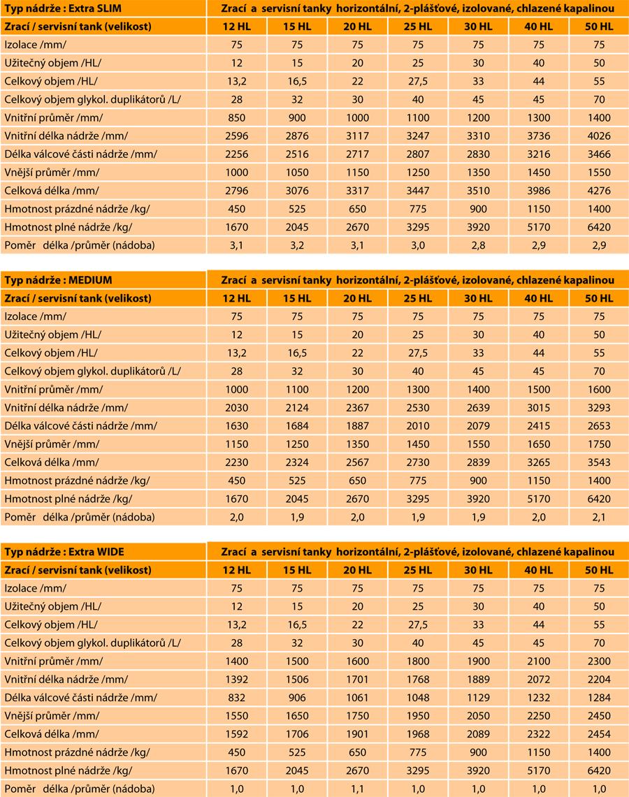 lezacke-tanky-kapalinove-horizontalni-breworx-parametry-002