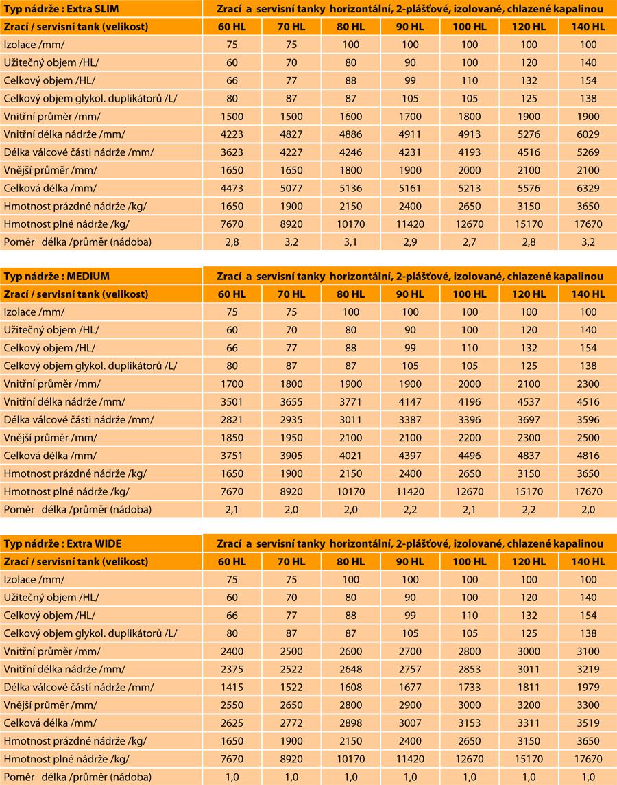 lezacke-tanky-kapalinove-horizontalni-breworx-parametry-003