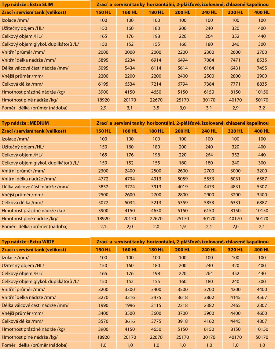 lezacke-tanky-kapalinove-horizontalni-breworx-parametry-004
