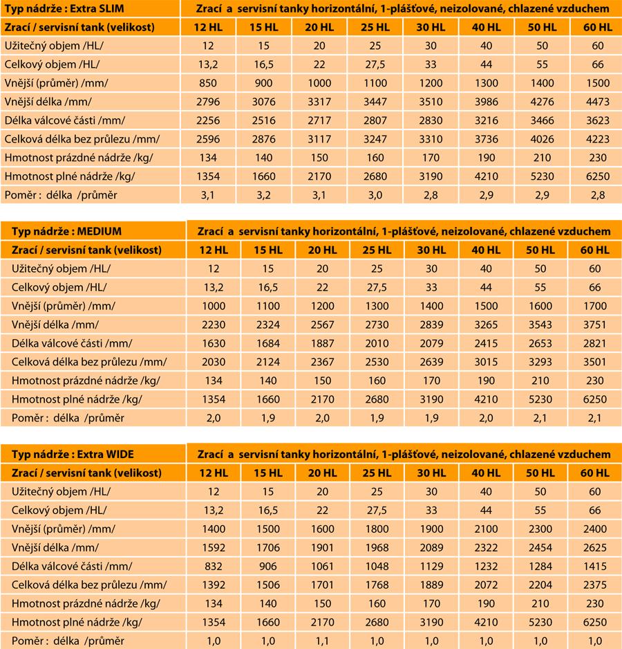 lezacke-tanky-vzduchove-horizontalni-breworx-parametry-002