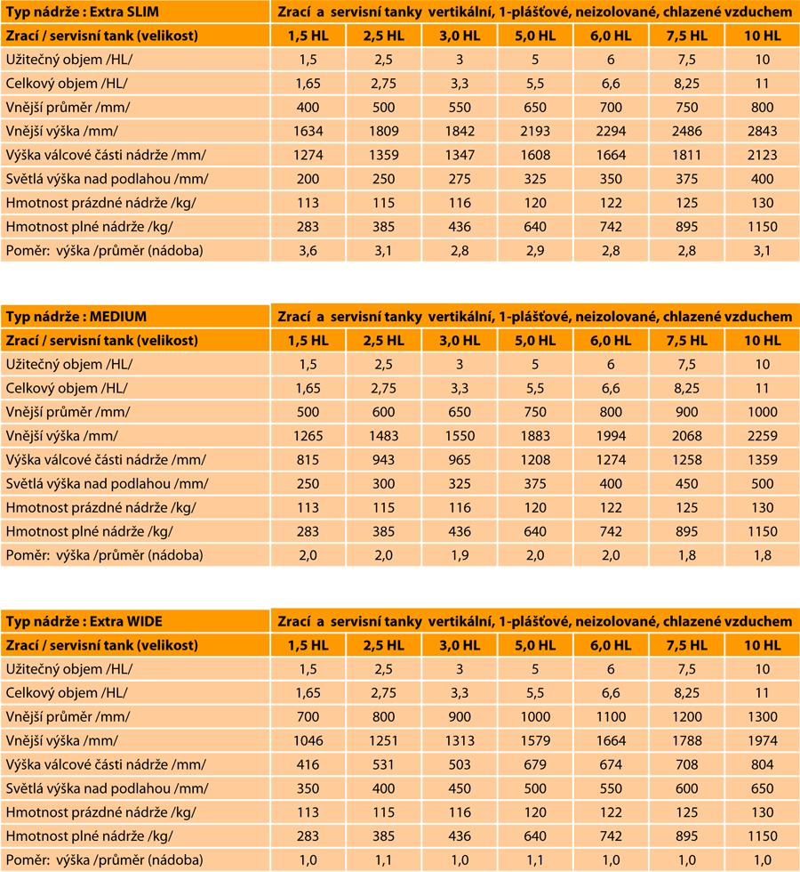 lezacke-tanky-vzduchove-vertikalni-breworx-parametry-001