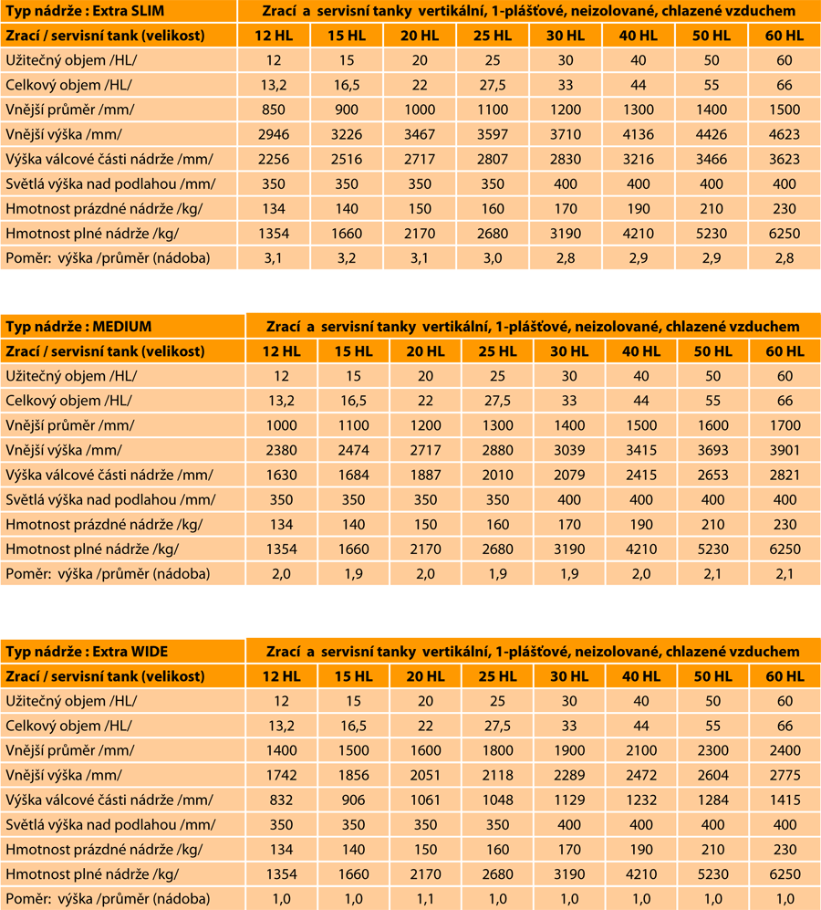 lezacke-tanky-vzduchove-vertikalni-breworx-parametry-002