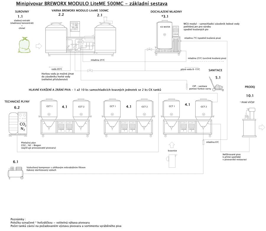 blokove-schema-mp-bwx-modulo-liteme-500mc-001-900