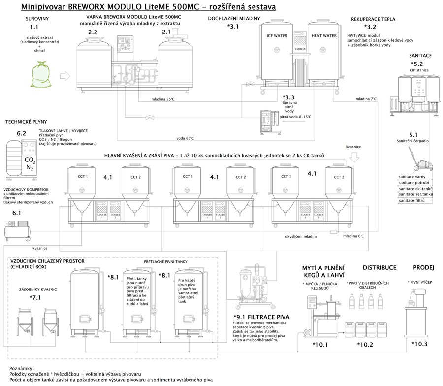 blokove-schema-mp-bwx-modulo-liteme-500mc-002-rozsireny-900