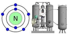 nitrogen-generators-280x143