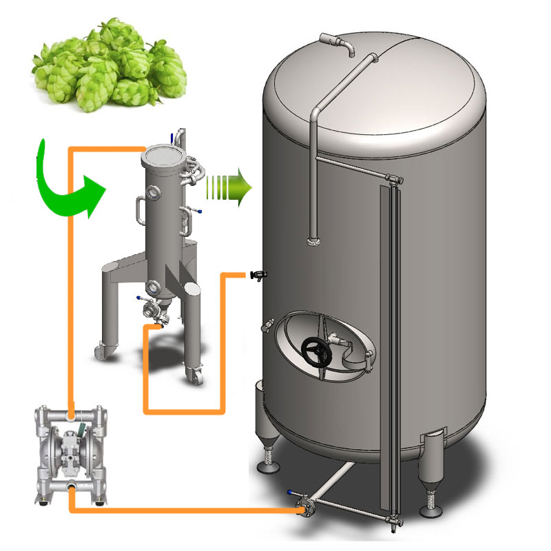 """Dry Cold Hopping Set 02 - DHE 