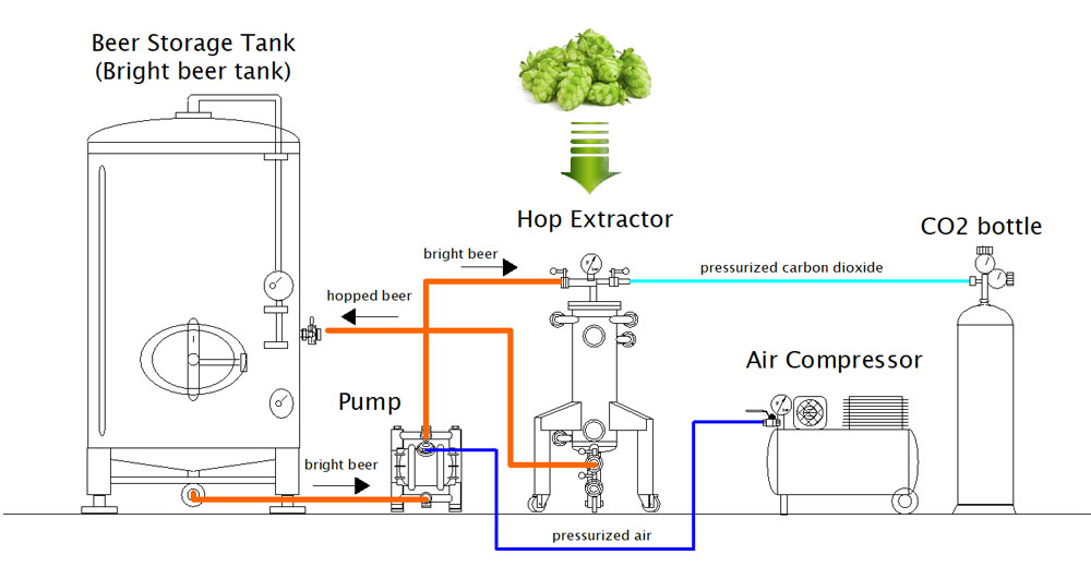 """cold hopping set chs 1000bn scheme 01 - DHE 